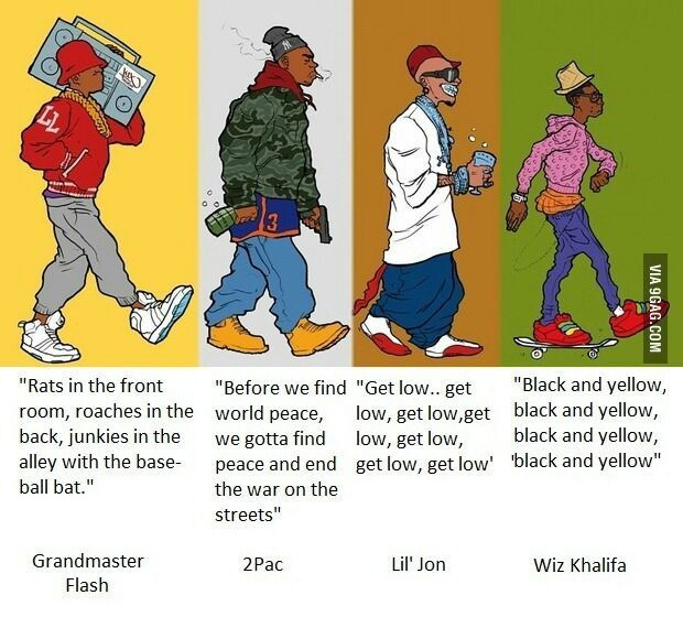 New Hip Hop 2020.What Do You Think Will Be The Musical Style Hip Hop Will