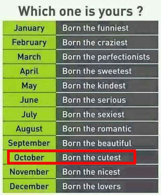 People Born In October