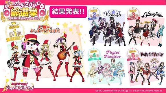 Winners Of Bang Dream Bandori Voting Anime Amino