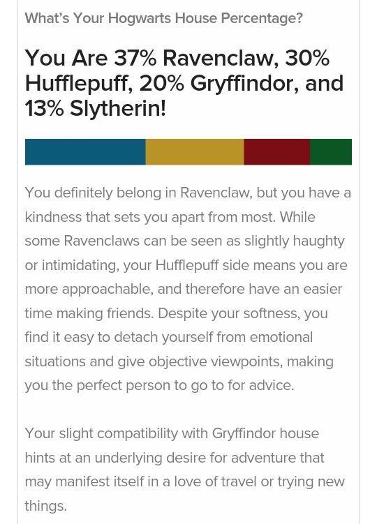 37% Ravenclaw And 30% Hufflepuff! I Am Shocked!
