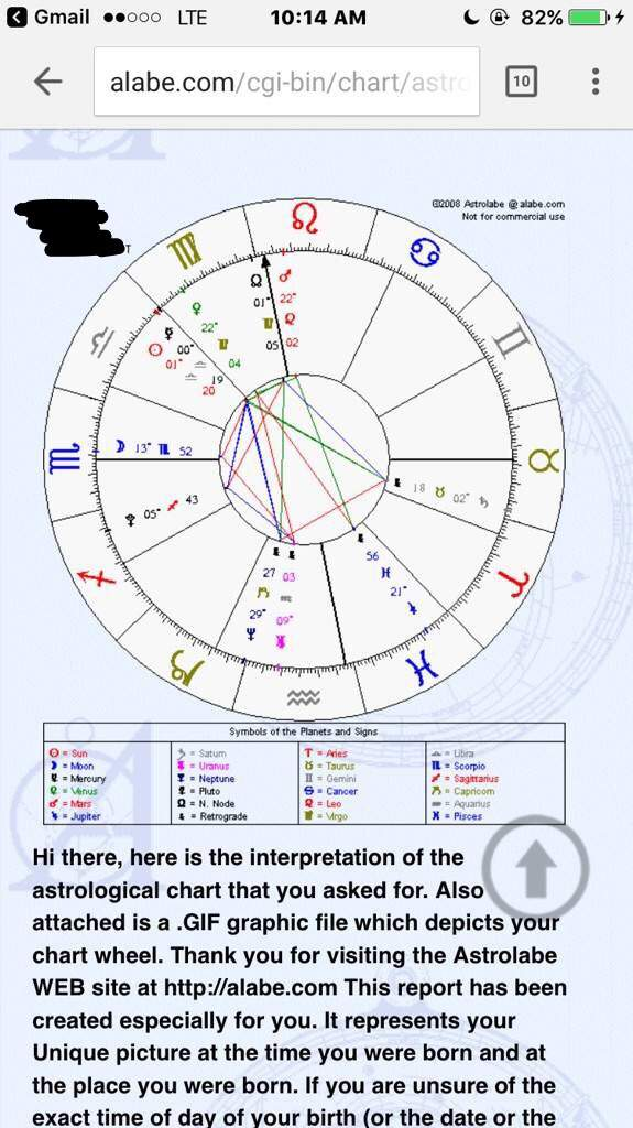 My Real Birth Chart With Time Of Birth Zodiac Amino