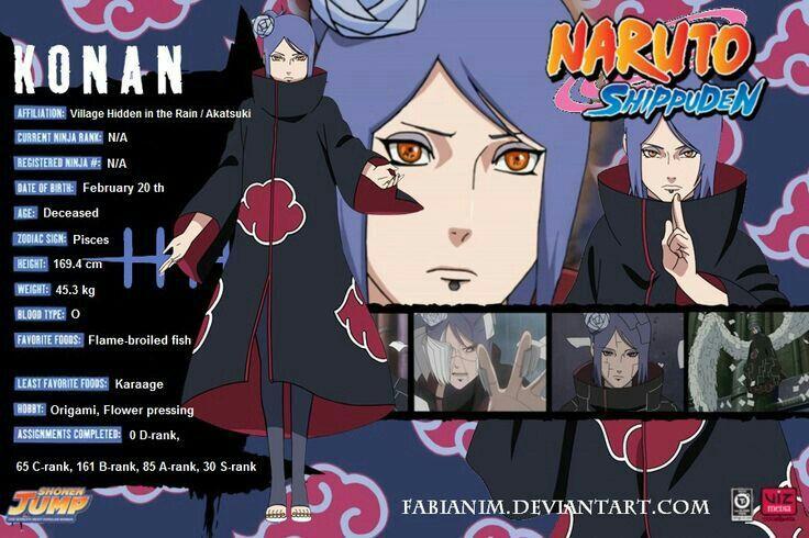 Naruto Profile