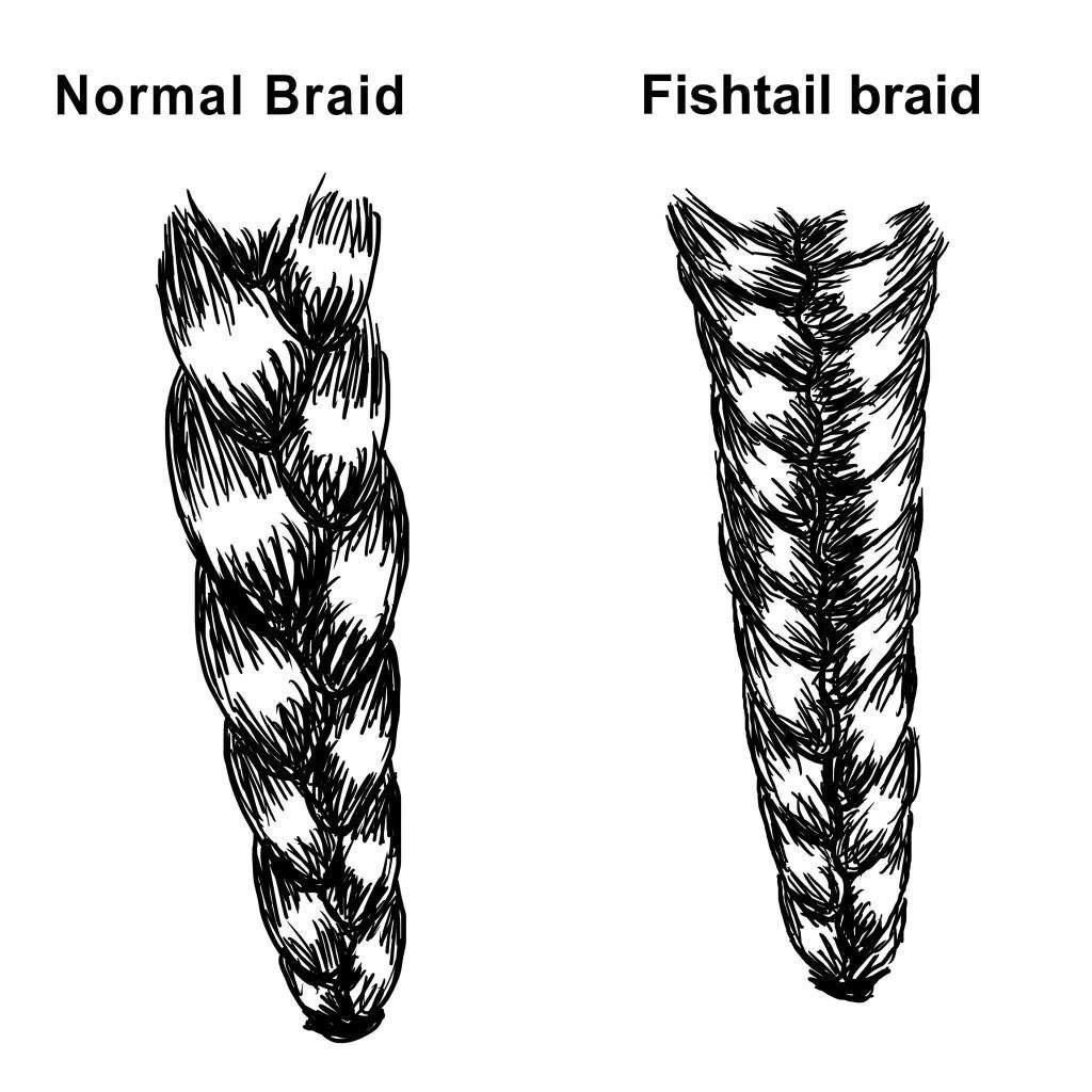 tutorial  step by step braid and fishtail braid u2b07 ufe0f