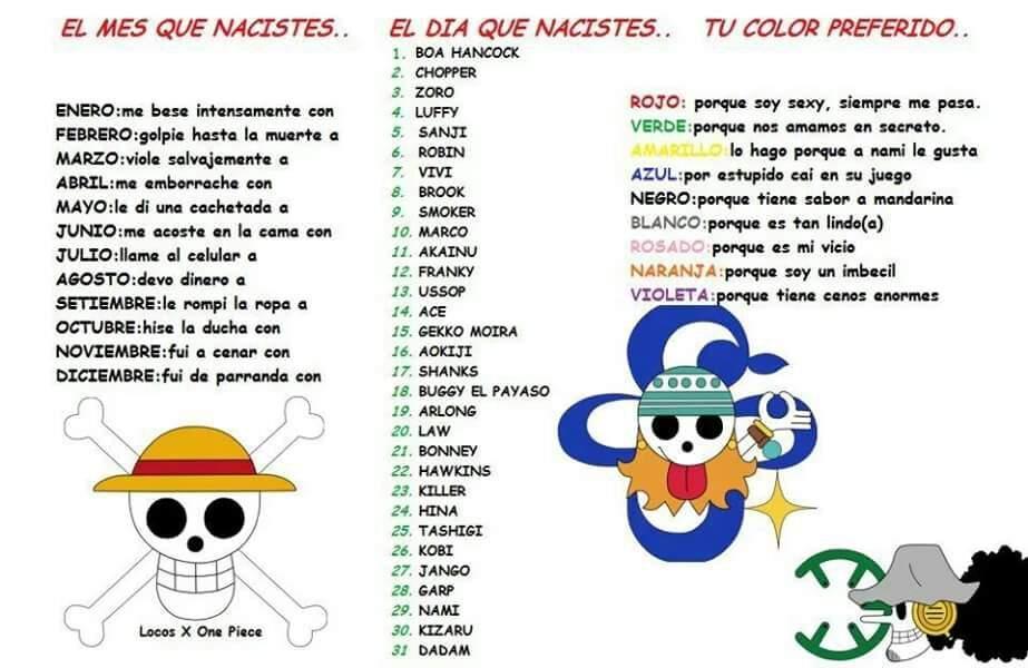 Cual es el de ustedes o q dice??? | •One Piece• Amino