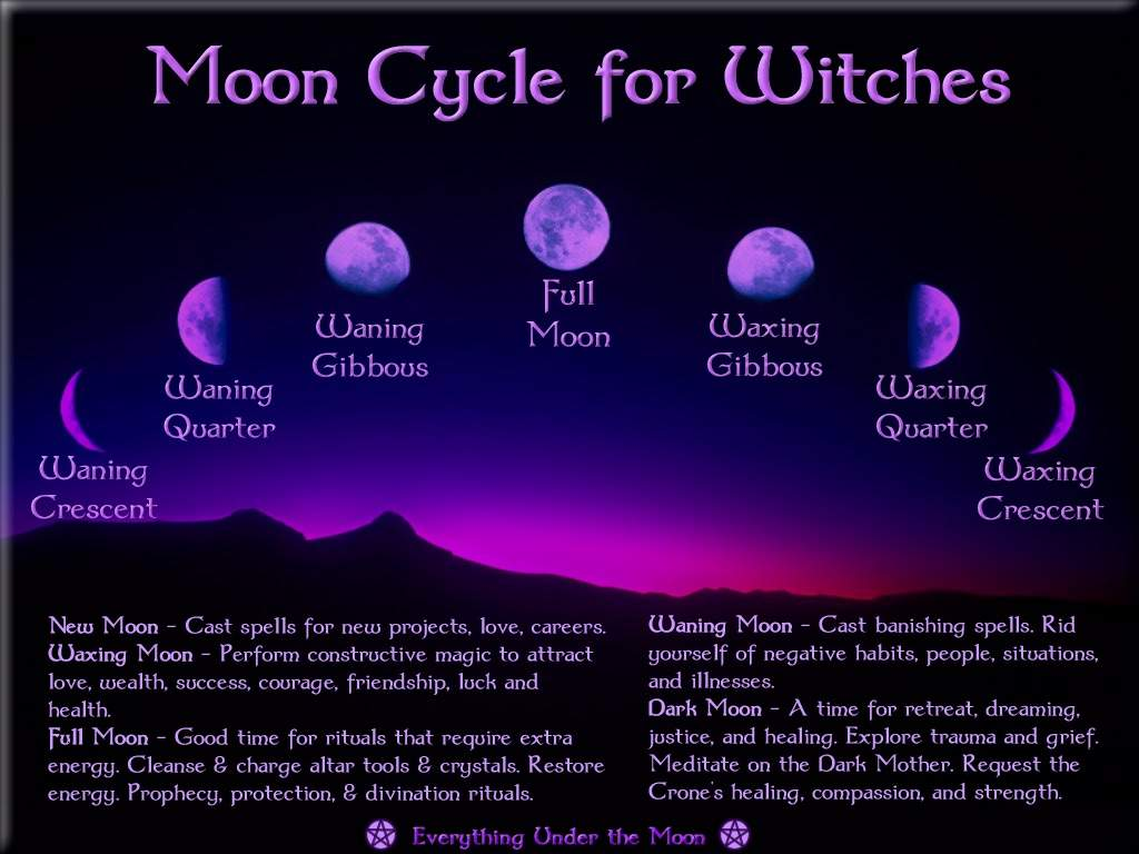 Witchcraft urban legends cryptids amino an annually published astrological self help guide by astrologer hassan jafferm using lunar cycles reid lori 1998 moon magic how to use the moons biocorpaavc Choice Image