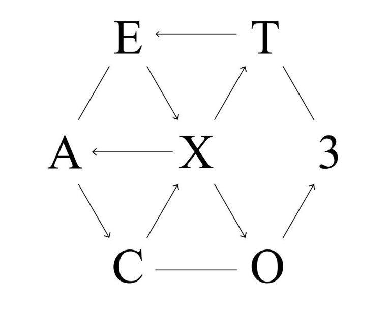 Exo S Logo Evolution K Pop Amino See more ideas about exo logo, exo, exo album. exo s logo evolution k pop amino