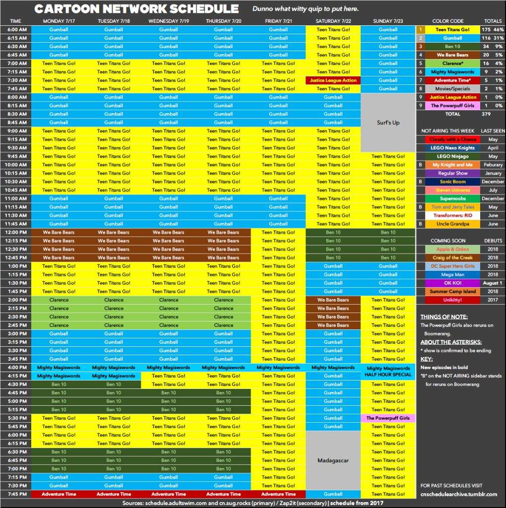 Cartoon Network Schedule | Adultcartoon.co