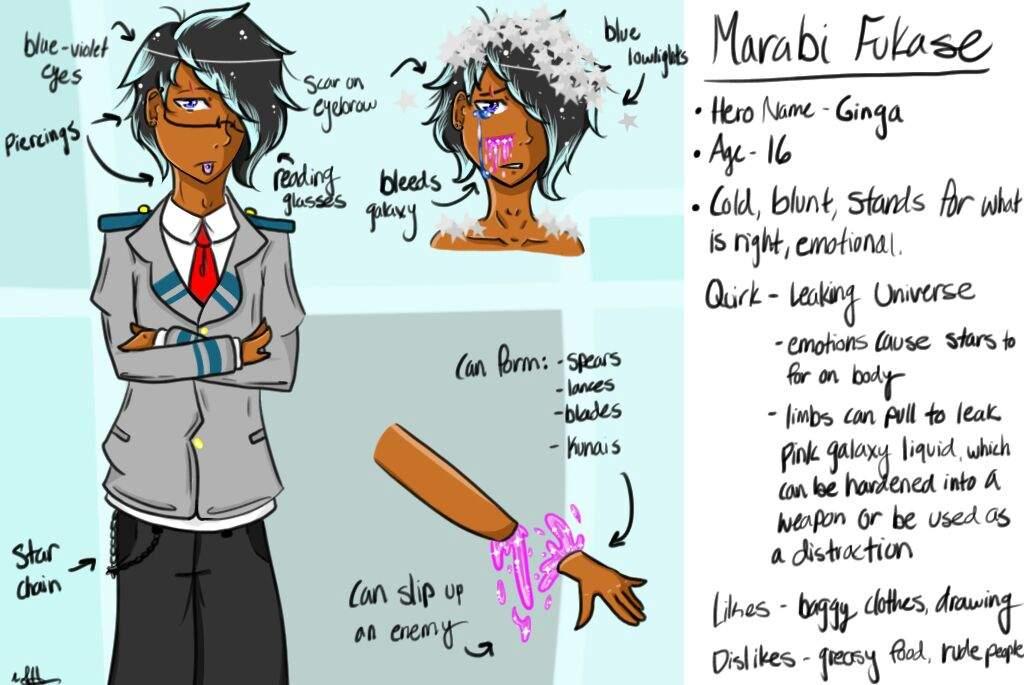 Marabi Fukase BNHA OC | OCAmino Amino