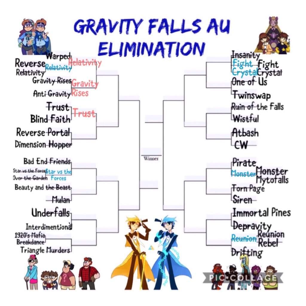 Au Elimination Reverse Portal Vs Dimension Hopper Gravity Falls Amino