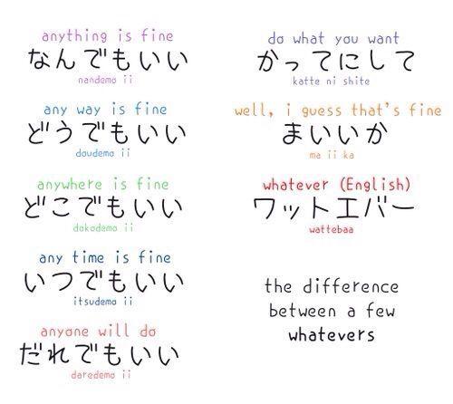Anime In Hiragana: Basic Japanese Sentences