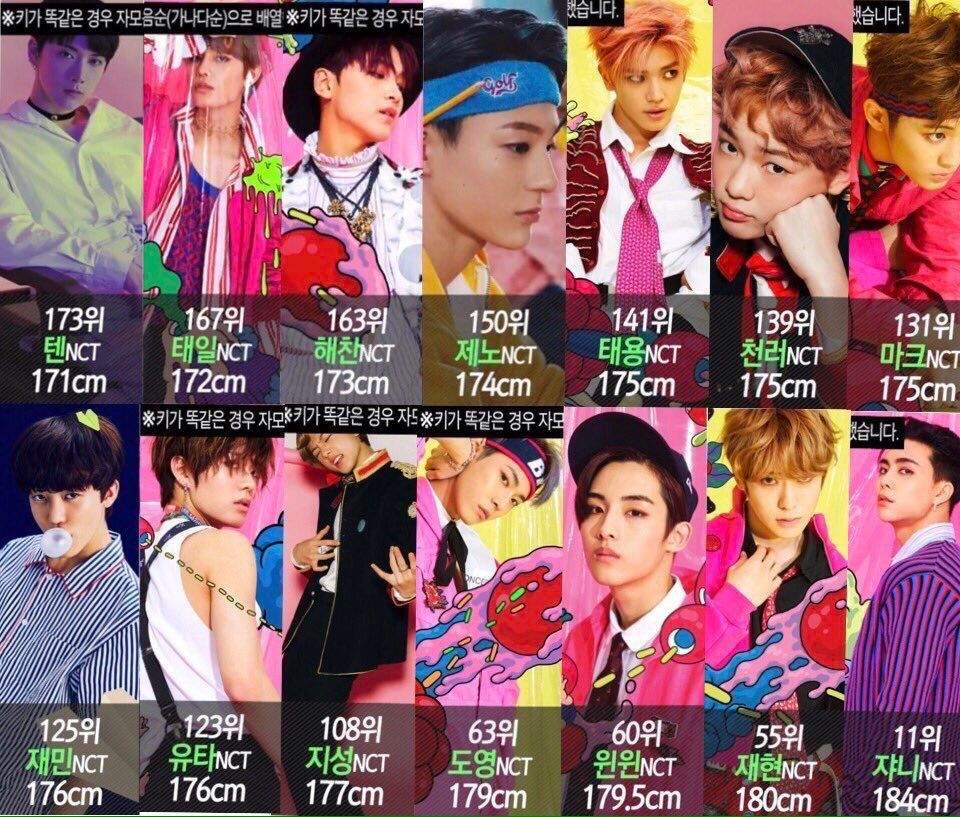 Nct Members Height Rankings Out Of 183 Male Idols K Pop Amino