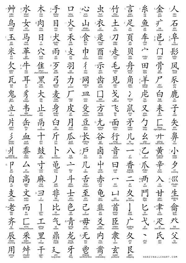 A Guide To Telling The Difference Between Japanese Chinese And