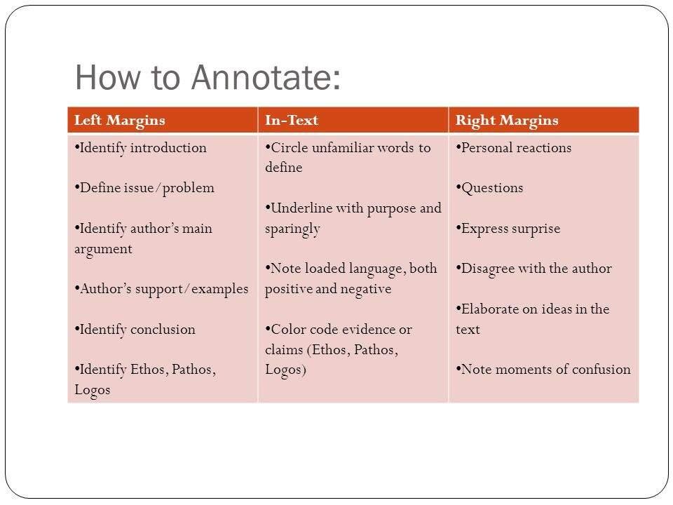 Teresasbookmonthly July Studying Amino Amino