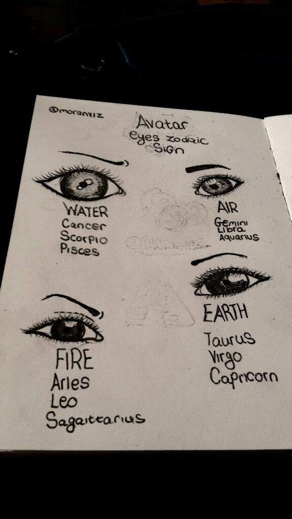 Avatar eyes zodaic sign's   Avatar Amino