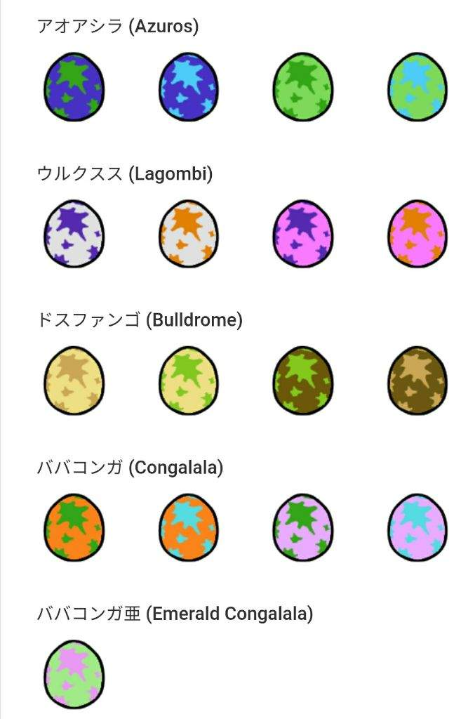 Monster Hunter Stories Egg Guide Wiki Monster Hunter Amino