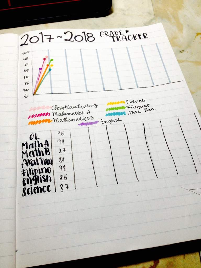grade tracker bullet journal amino