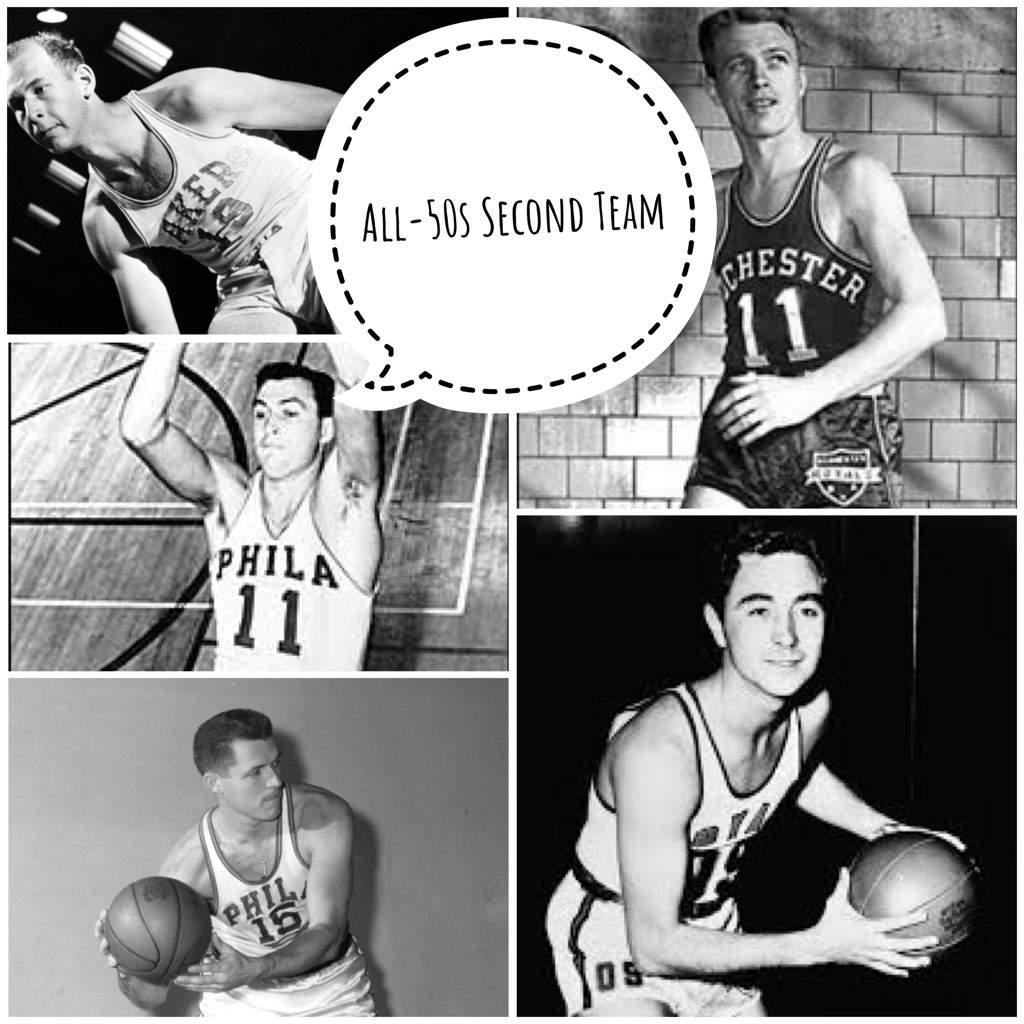 NBA All Decade Teams Part 1