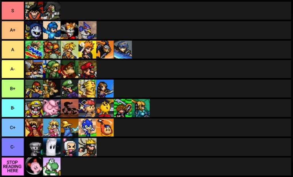 ssf2 official tier list smash amino