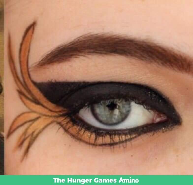 Eye Makeup Games Saubhaya