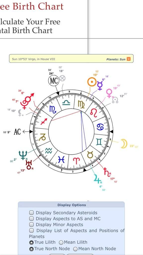 My Birth Chart | Zodiac Amino