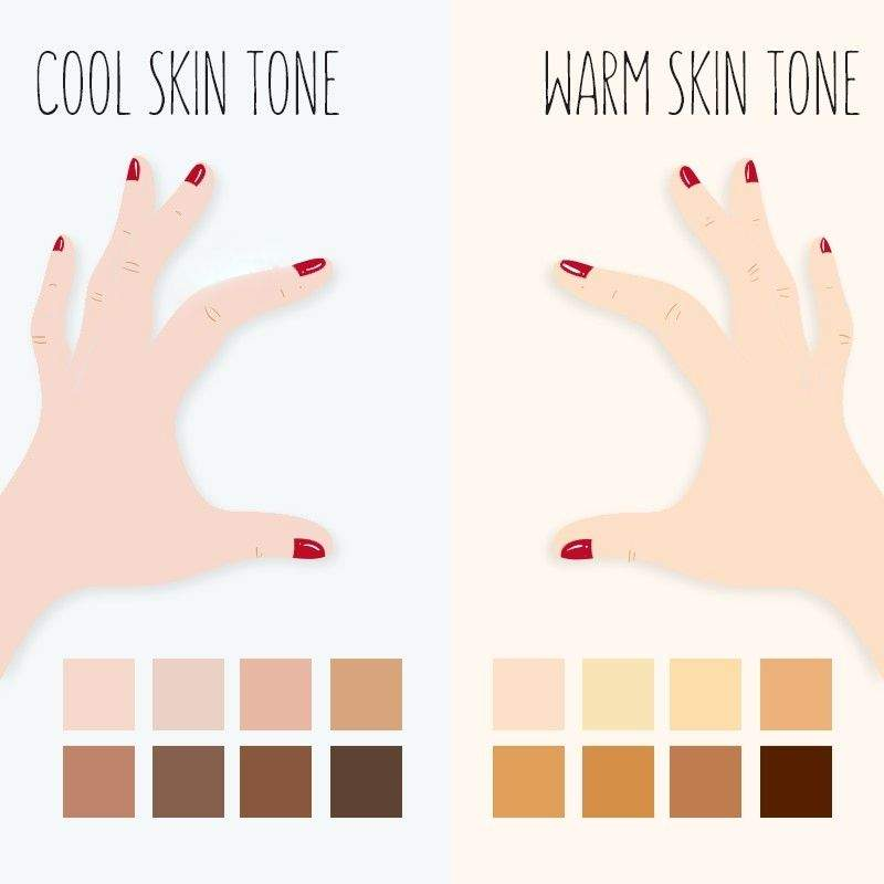 Are you warm, cool, or neutral? | Korean Beauty Amino