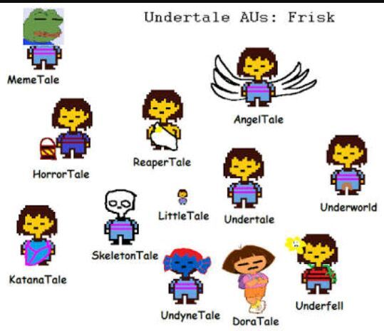 Frisk Undertale Au List – Quotes of the Day
