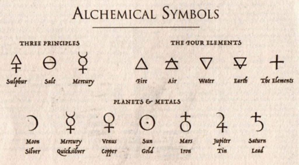 Alchemy Textbook 4 Alchemical Symbols Harry Potter Amino