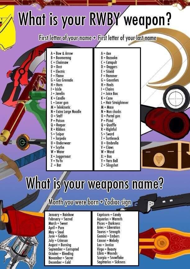 Weapon name generator