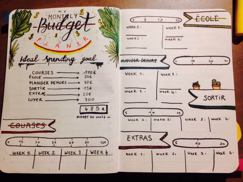 of a budget planner and tracker at the same time her layout was kind of different but i rearranged it and added some succulent as plants are my theme