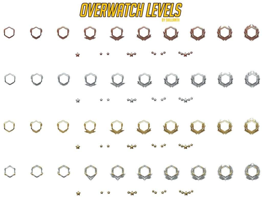 Overwatch Stars