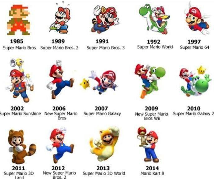 Toda la saga de Super Mario | Happy Universo 🍥 🎮 Amino