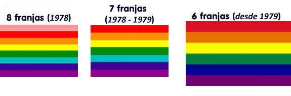 significado de los colores en la bandera gay