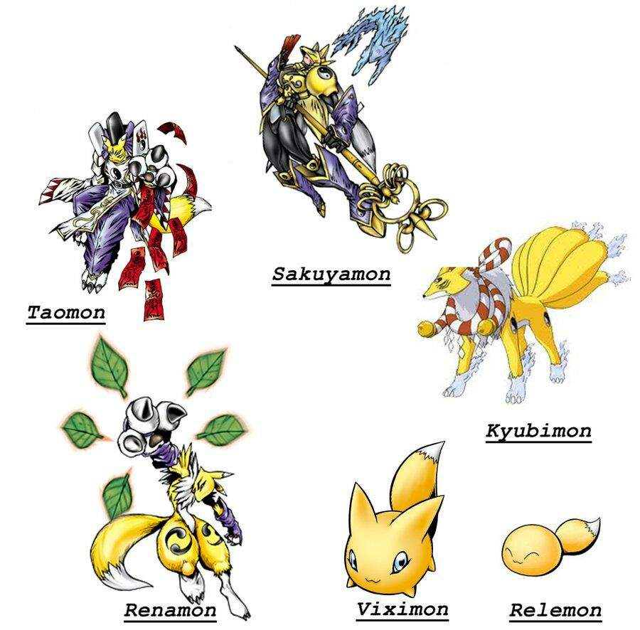Lunamon Evolution Chart Renamon | Wiki ...