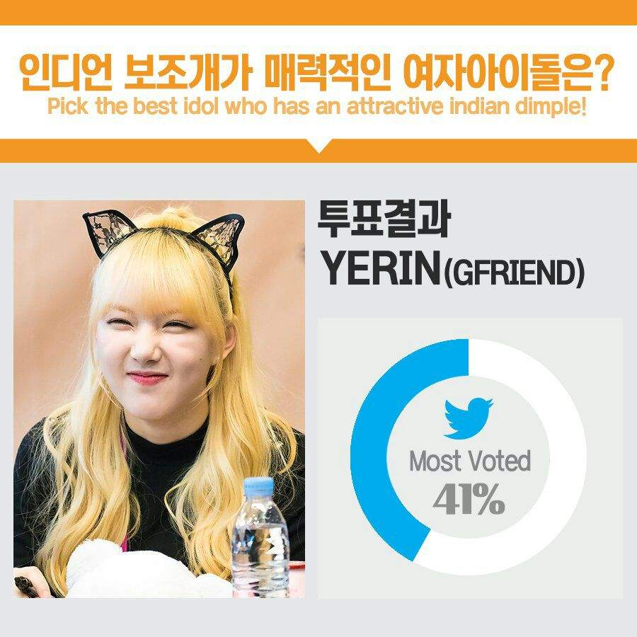 Yerin voted as having the cutest dimples on 1theK's Twitter