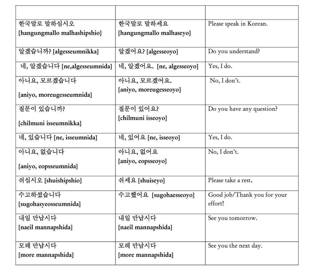 Korean Classroom Expressions Korean Language Amino