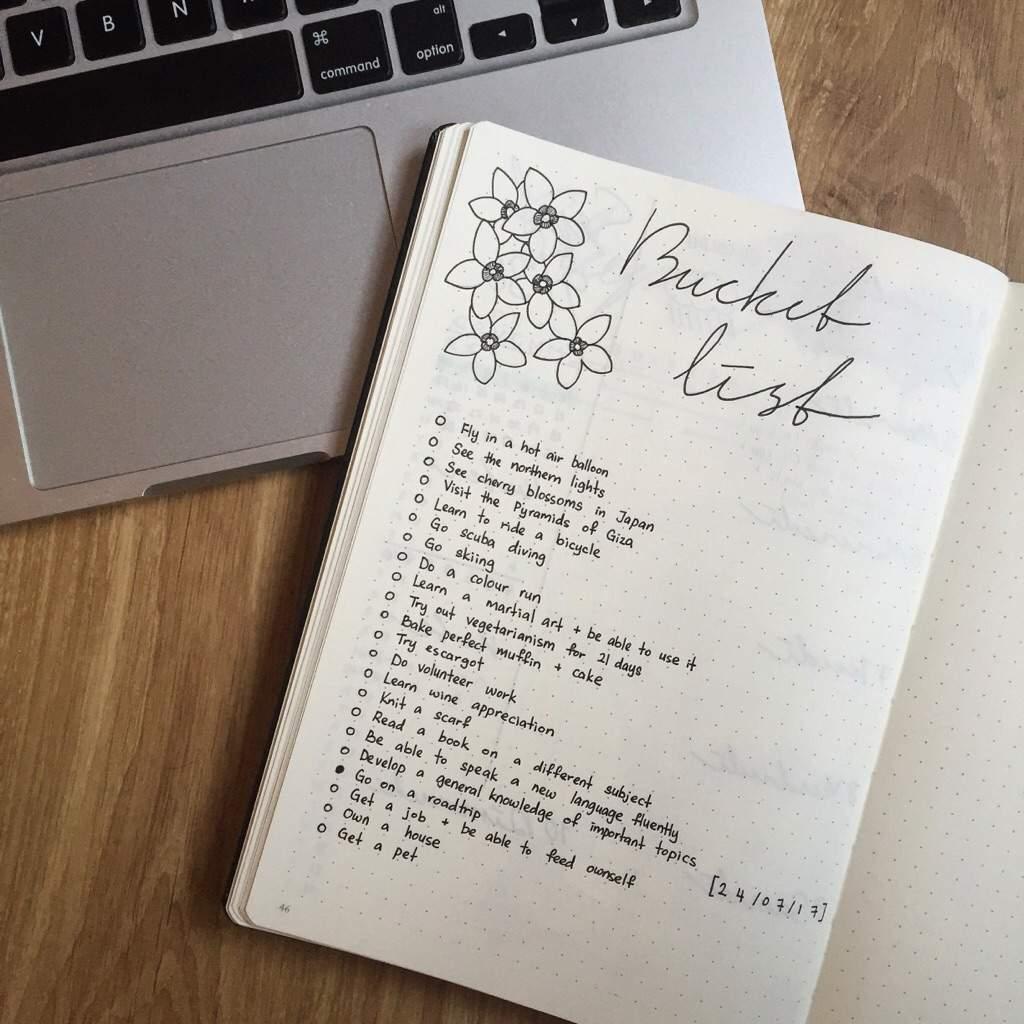 Bucket list spread | Bullet Journal Amino
