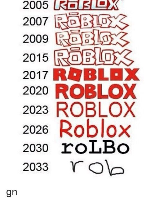 how to put swear words in roblox about