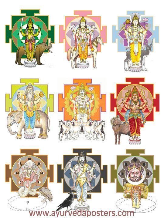 Navrgaha Vedic Astrology