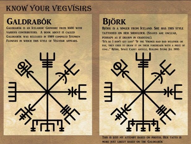 Norse Runes And Symbols This Is A Work In Progres Norse Amino