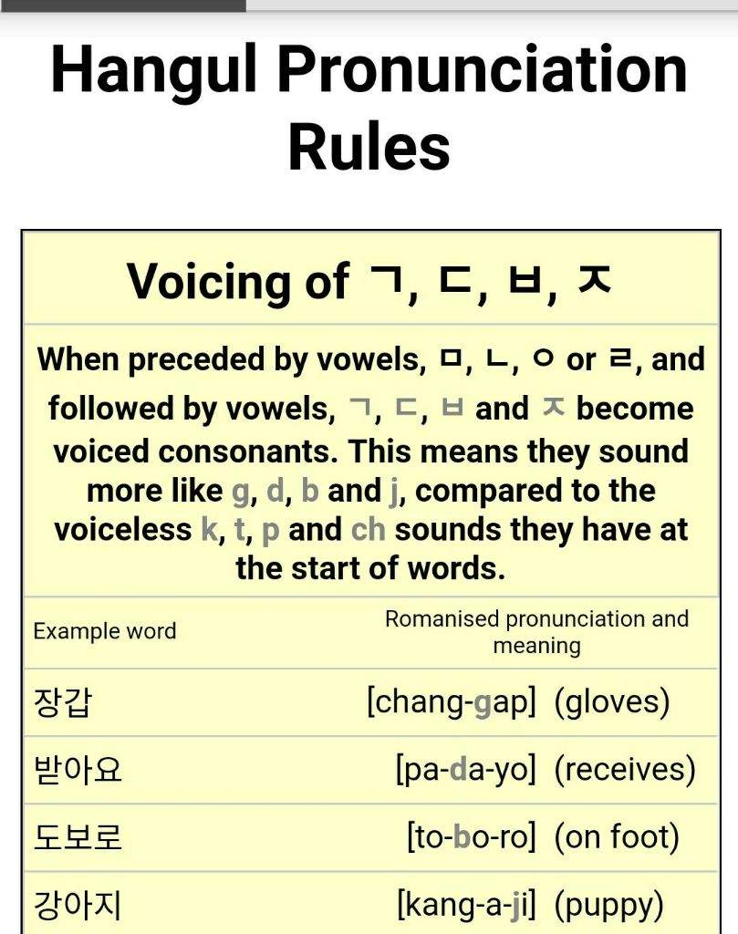 Pronounciation Korean Language Amino The act or manner of pronouncing words; pronounciation korean language amino