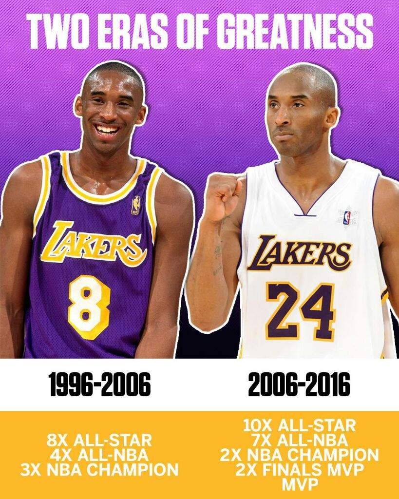 buy popular 1f8a1 5a7e9 Lakers to reportedly retire Kobe Bryant's jersey numbers ...