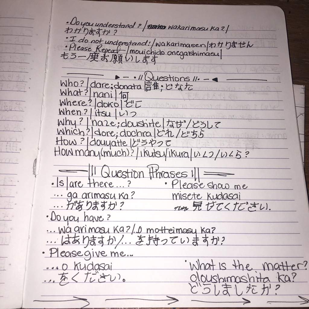 how to write japanese language