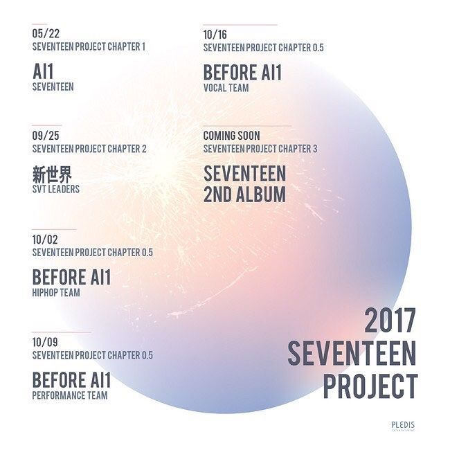 Seventeen Project Timetable  KPop Amino