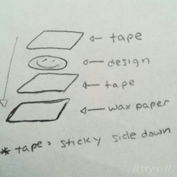 How To Make Stickers Without Sticker Paper Studying