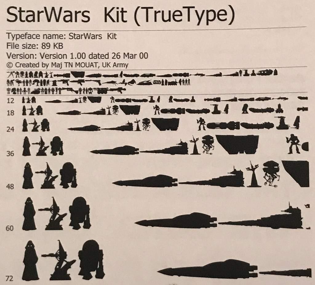 Star Wars Fonts   Star Wars Amino