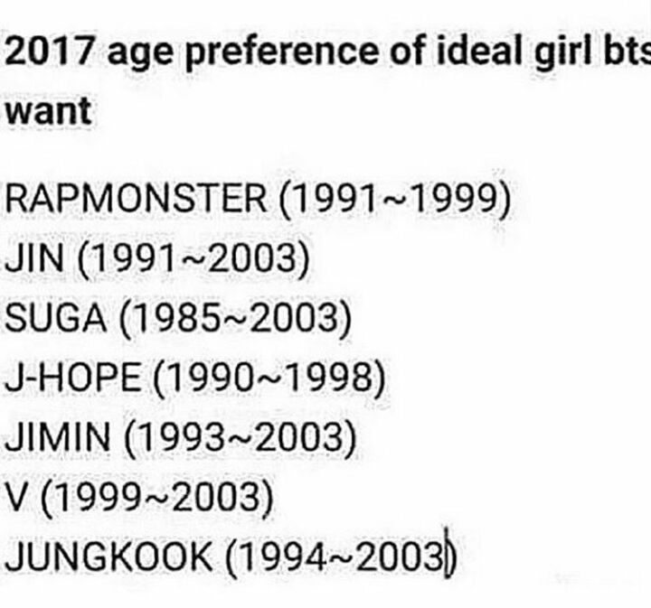Age Preference Of Ideal Girl Bts Want K Pop Amino
