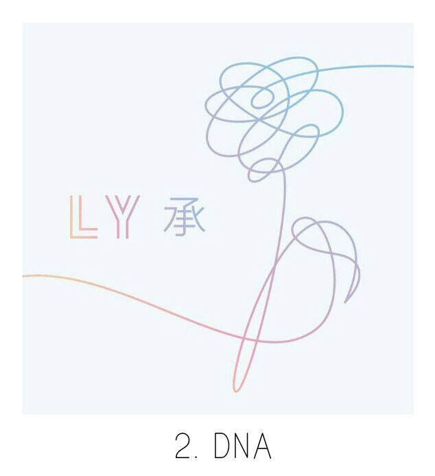 DNA (Guitar Chords w/ Lyrics) | ARMY\'s Amino