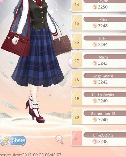 nikki dress up queen guide