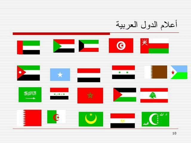 من أين أتت أعلام الدول العربية متع عقلك Amino Amino