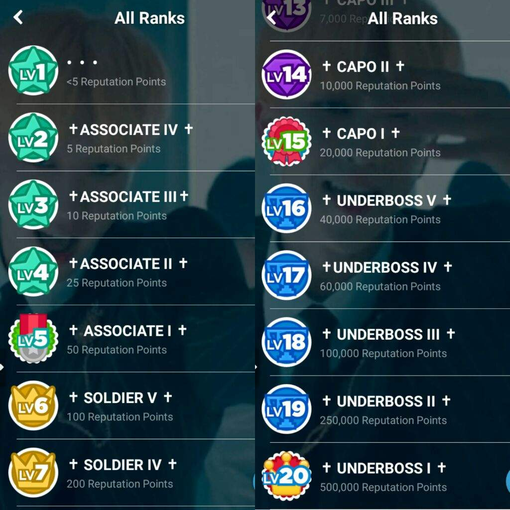 I Would Like To Ask If You Guys Have Any Ideas For Our Rank Titles Give Us Cool Names Comment Them Down Below